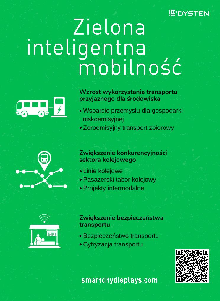 Zielona Inteligentna Mobilność Krajowy Plan Odbudowy dotacja 6 mld euro